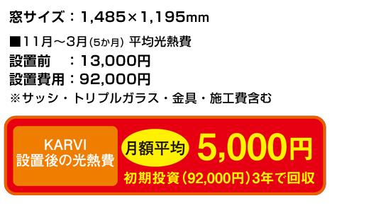 KARVI設置後の光熱費 月額平均5,000円
