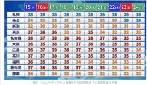 screen-shot-2020-08-15-at-2-50-41-pm